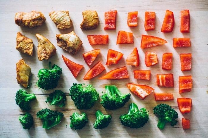 Wat zijn goede (eiwitrijke) vleesvervangers?