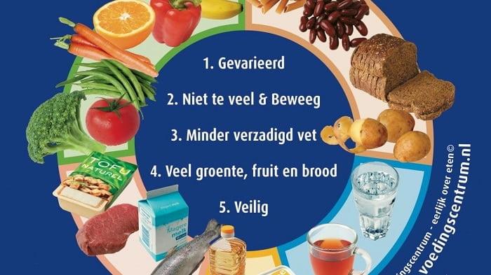 Schijf van Vijf: wat heb je nodig volgens het Voedingscentrum?
